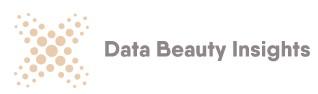 Data Beauty Insights